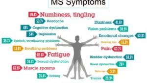 MS-Symptoms-FB